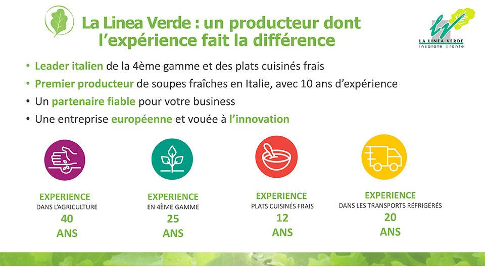 un producteur dont expérience fait la différence La linea verde