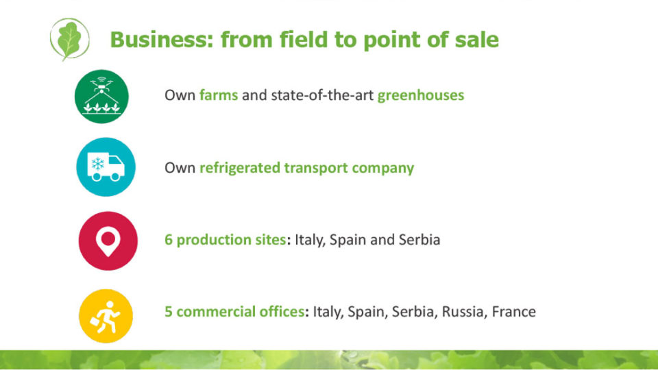 business: from field to point of sale La linea verde