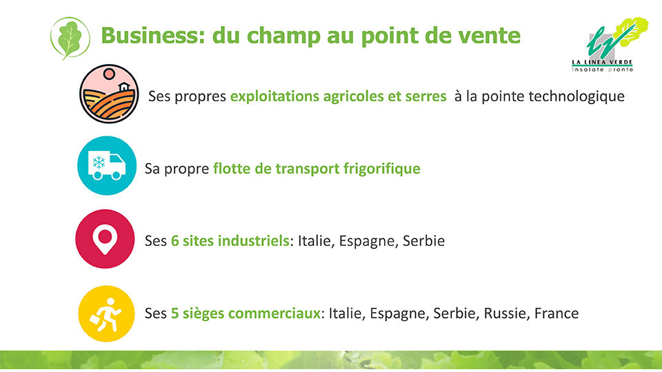 Du champ au point de vente La linea verde