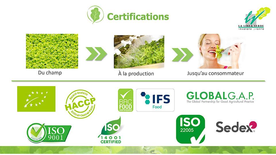 Certificatons Linea verde